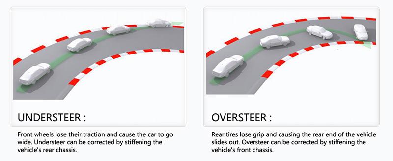 οδήγηση σε υγρό οδόστρωμα