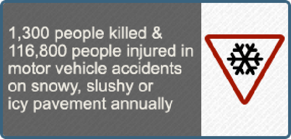 car accident during winter driving