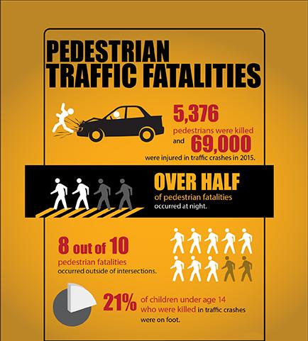 deadly pedestrian