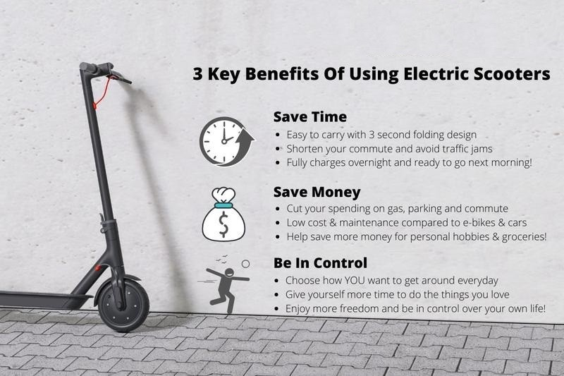 Advantages of Electric Skate